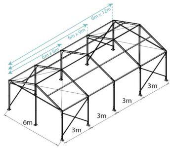 fs series 6m span 3m bays